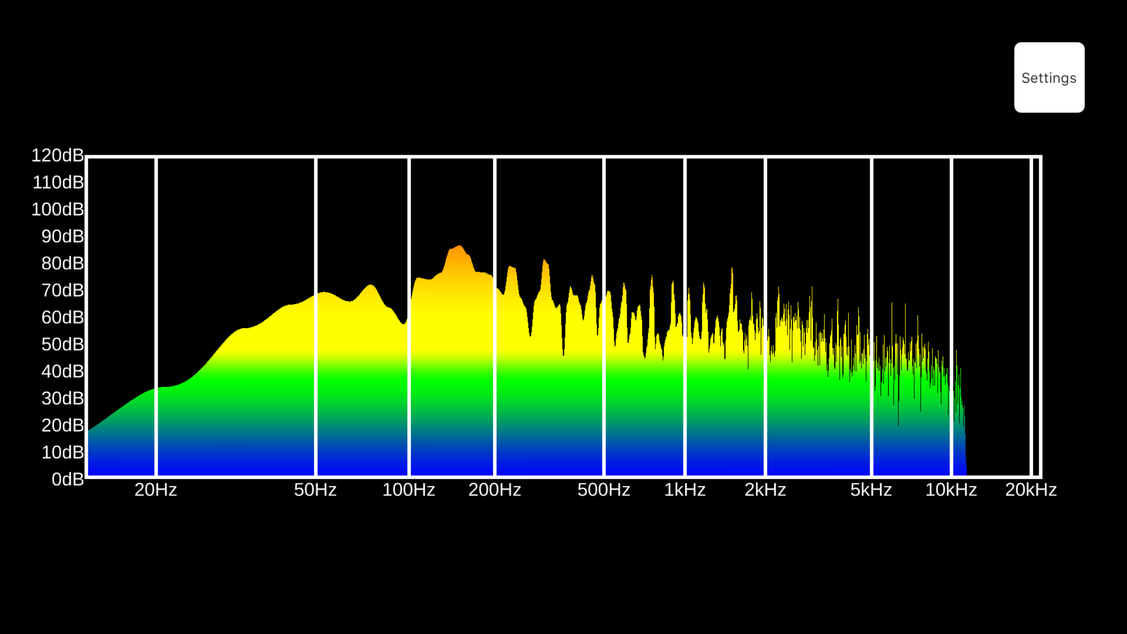 AcoustiTools® — Screenshot of Real Time Analyzer